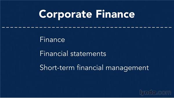 Reviewing corporate finance: Finance Fundamentals