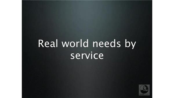 Real world needs by service: Mac OS X Server 10.4 Tiger Essential Training