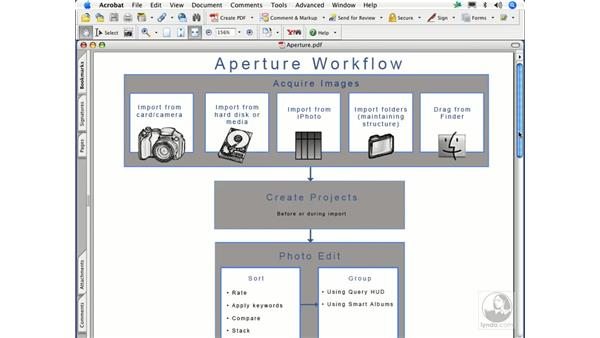Workflow tips: Aperture 1.1 Essential Training
