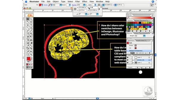 Transform palette shortcuts: Illustrator CS2 Power Shortcuts