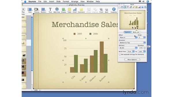 Building charts: Keynote 3 Essential Training