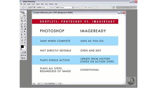 Droplet differences: Why ImageReady rocks: Photoshop CS2 Actions and Automation