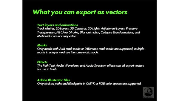 Things that can be exported as vectors: After Effects 7 and Flash 8 Integration