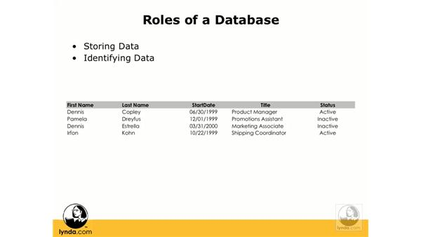 What is a database?: FileMaker Pro 8.5 Essential Training