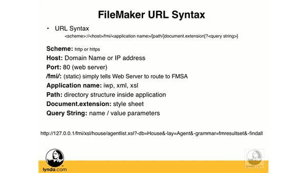 FileMaker XSLT URL syntax: FileMaker 8.5 Web Publishing