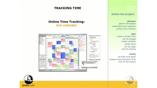 The importance of time tracking: Web ReDesign: Strategies for Success