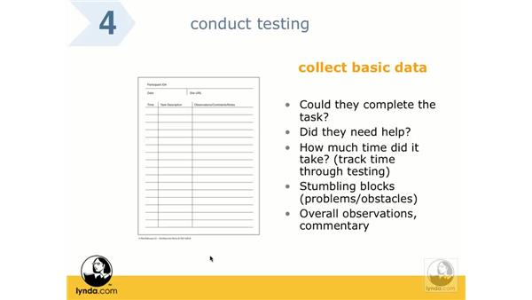 Conducting a usability test: Web ReDesign: Strategies for Success