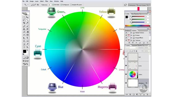 Sample All Layers: Photoshop CS2 Channels & Masks