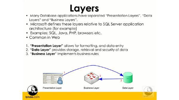 Presentation layer vs. data layer: Flash 8 and FileMaker 8.5 Integration