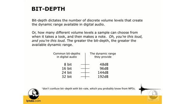 Bit depth: Digital Audio Principles