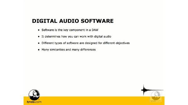 Types of digital audio software: Digital Audio Principles