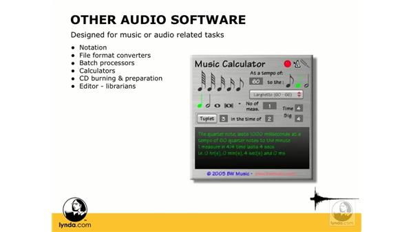 Other varieties: Digital Audio Principles