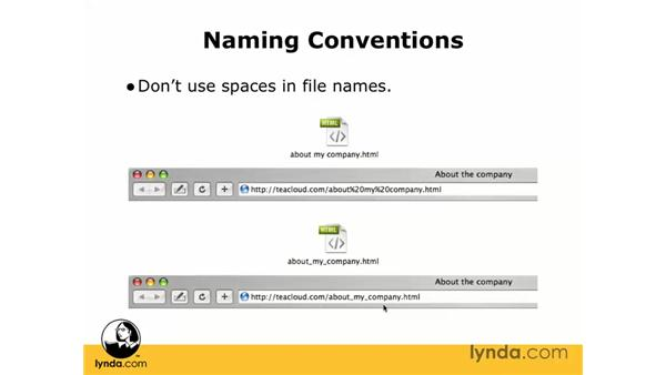 Naming Convention: File Naming Conventions