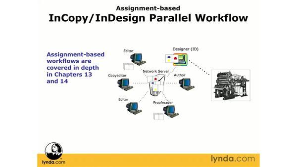 Workflow overview: InCopy CS3 + InDesign CS3 Integration