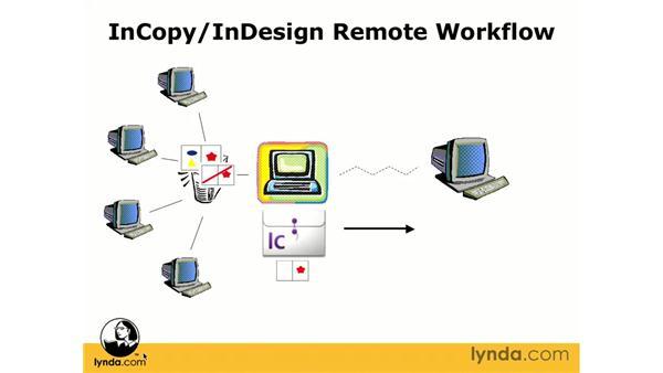 Remote workflow overview: InCopy CS3 + InDesign CS3 Integration