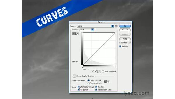 Demystifying curves: Photoshop CS3 for Photographers