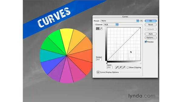 Curves and the Color Wheel: Photoshop CS3 for Photographers
