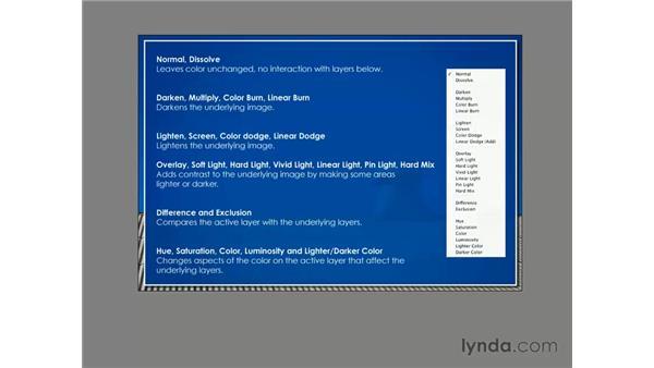 Understanding blend modes: Photoshop CS3 for Photographers