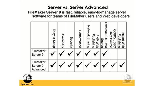 FileMaker Server vs. FileMaker Server Advanced: FileMaker Pro 9 Beyond the Basics