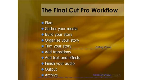 The Final Cut Pro workflow: Final Cut Pro 6 Essential Editing