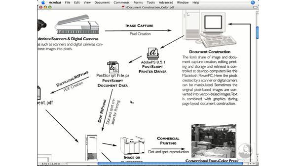 Print workflow: InDesign CS3 Prepress Essentials
