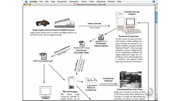 Workflow review: InDesign CS3 Prepress Essentials