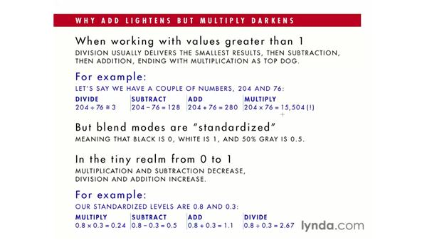 Why Multiply darkens (blend mode math): Photoshop CS3 Channels and Masks: The Essentials