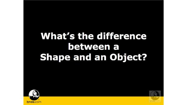 Shapes (2D) vs. objects (3D): 3ds Max 9 Modeling