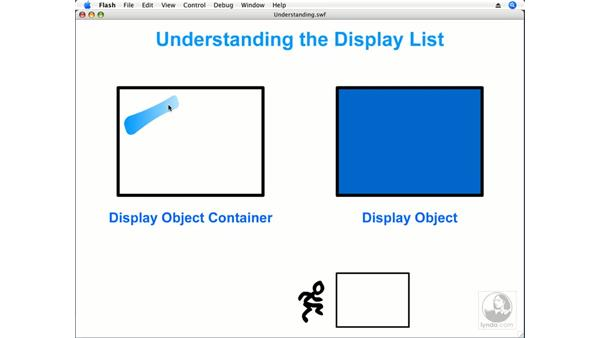 Understanding the Display List: ActionScript 3.0 in Flash CS3 Professional Beyond the Basics