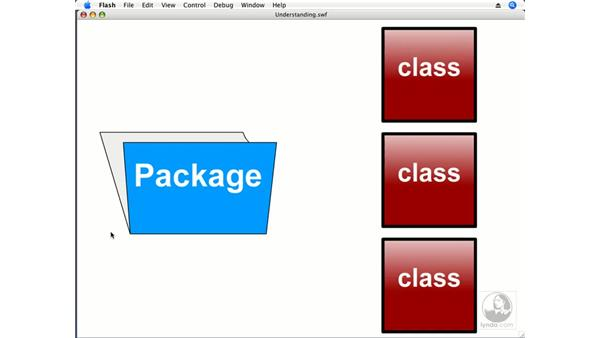 Reviewing packages and classes: ActionScript 3.0 in Flash CS3 Professional Beyond the Basics
