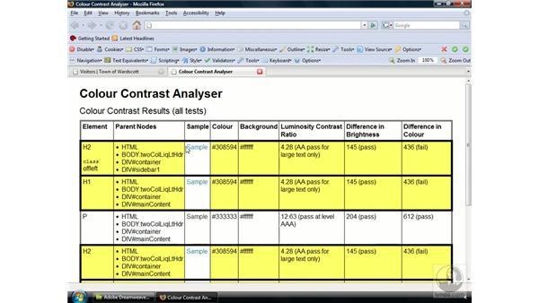 Ensuring proper color contrast: Web Accessibility Principles
