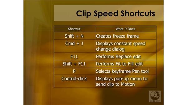 Clip speed shortcuts: Final Cut Pro 6 Essential Effects