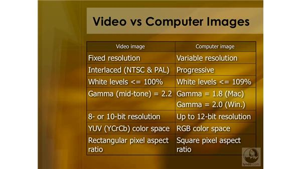 Introduction to graphics and images: Final Cut Pro 6 Essential Effects