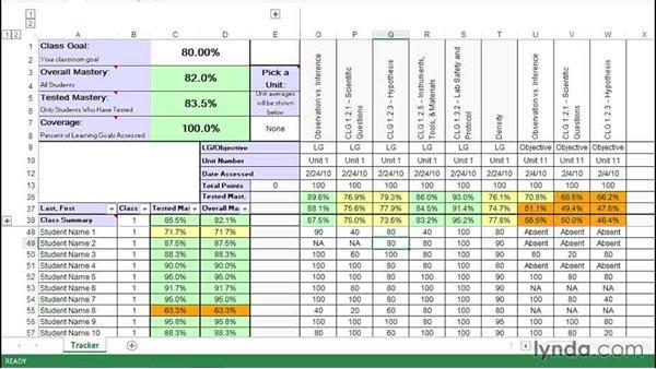 Advanced mastery-tracker tips: Teaching Fundamentals: Data-Driven Instruction