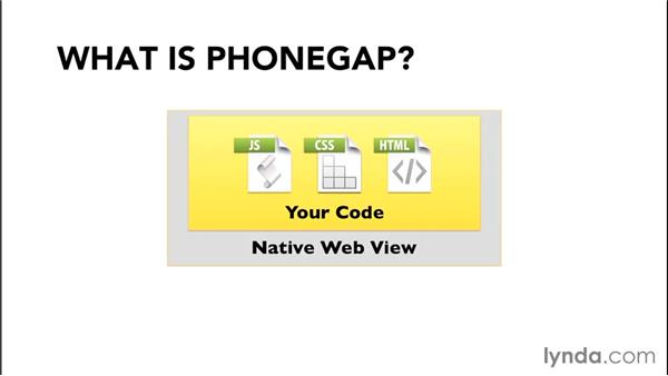 The basics of PhoneGap: Building Mobile Apps with the PhoneGap Command-Line Interface