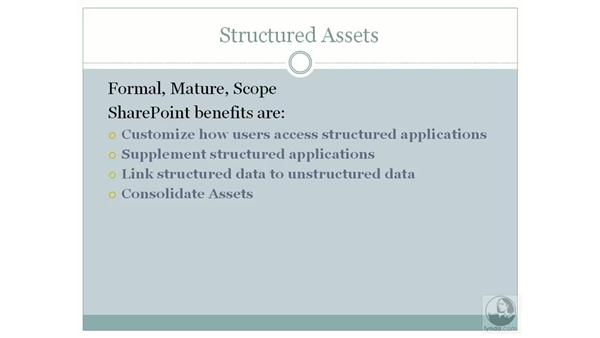 Considering structured and unstructured assets: SharePoint 2007 Essential Training