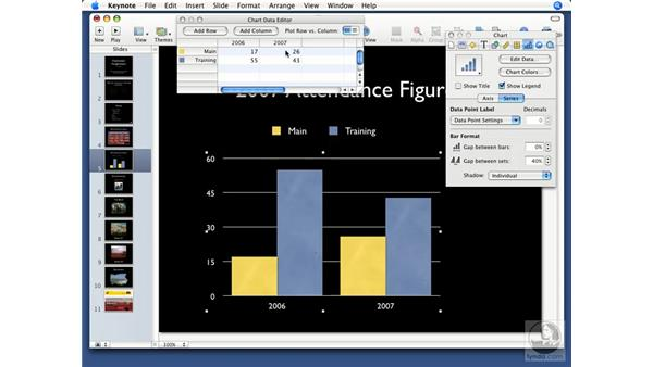 Working with chart data: Keynote '08 Essential Training