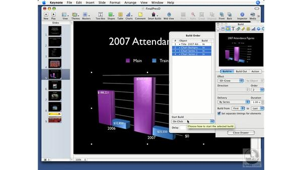 Building charts: Keynote '08 Essential Training