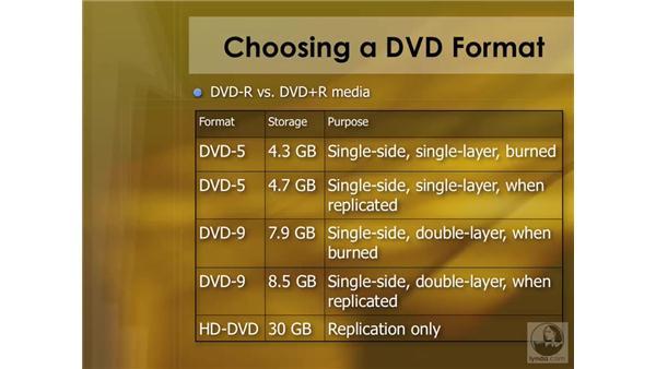 Choosing a DVD format: DVD Studio Pro 4 Essential Training