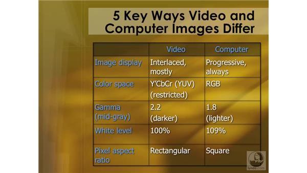 Preparing video assets: DVD Studio Pro 4 Essential Training