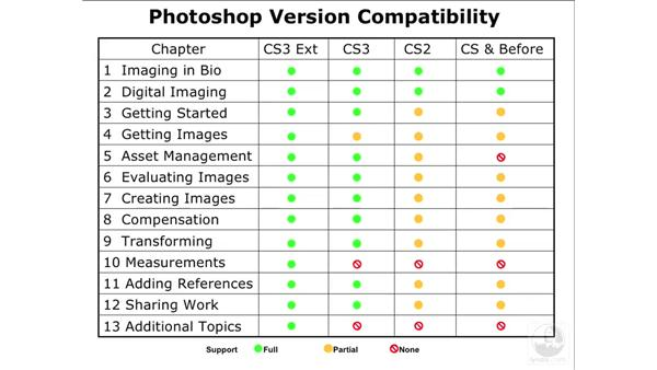 Understanding which versions are covered: Photoshop CS3 Extended for BioMedical Research