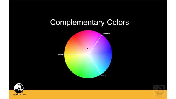 Understanding the Color Wheel: Apple Color Essential Training