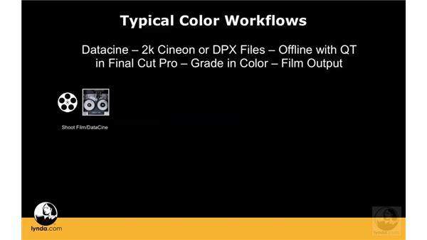 How Color fits into Final Cut Studio: Apple Color Essential Training