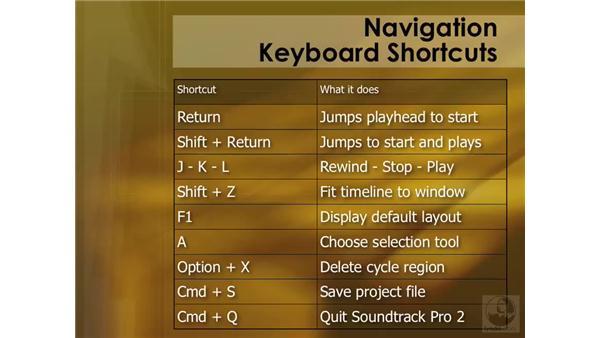 Navigation keyboard shortcuts: Soundtrack Pro 2 Essential Training