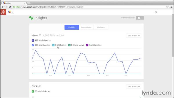 Using the Google My Business interface: SEO for Local Visibility