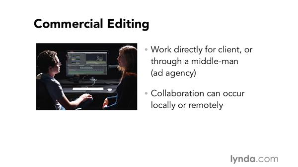 What is commercial editing?: Commercial Editing Techniques with Final Cut Pro X v10.1.x
