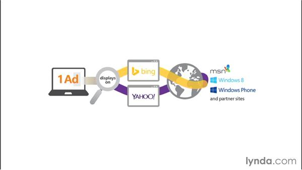 Understanding the relationship between Bing and Yahoo!: Bing Ads Essential Training