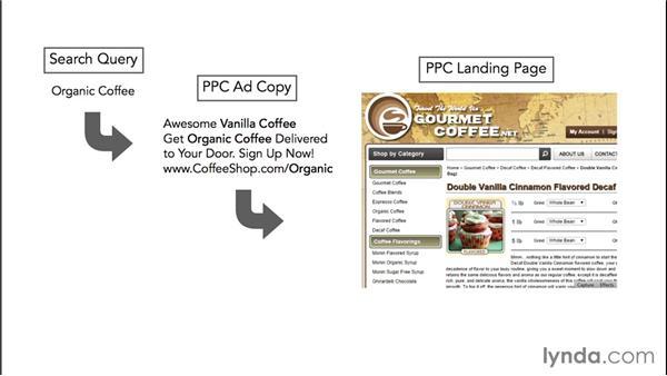 Using single-keyword ad groups: Bing Ads Essential Training