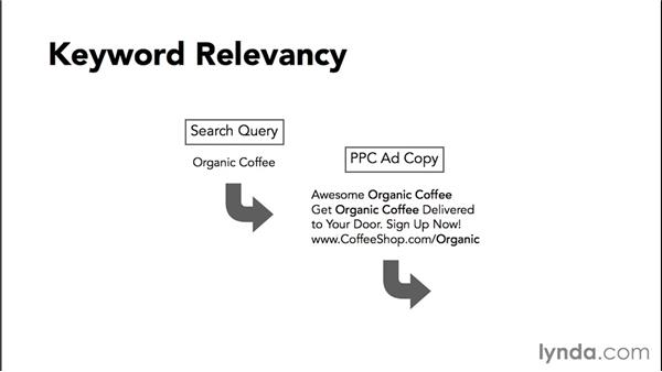 Writing effective text ads: Bing Ads Essential Training