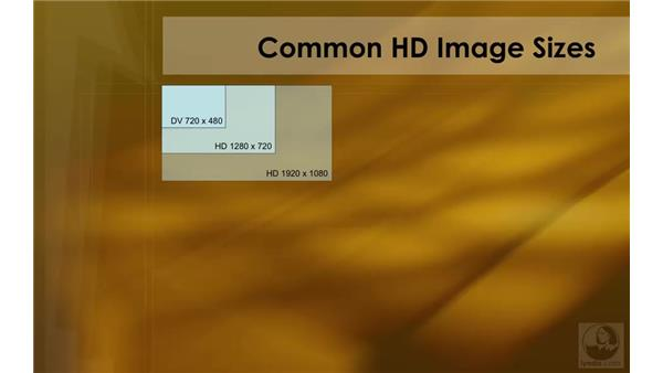 Common HD image sizes: HD Workflows with Final Cut Studio 2